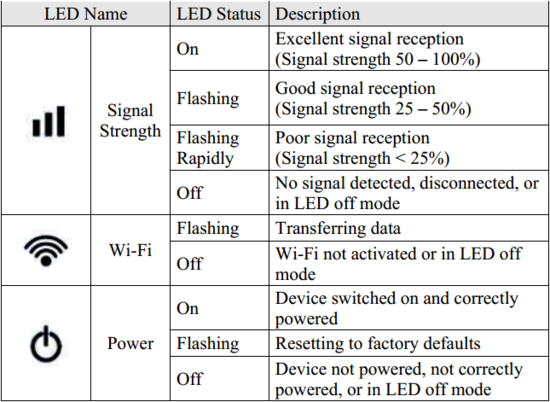 edimax wifi led table 2.PNG