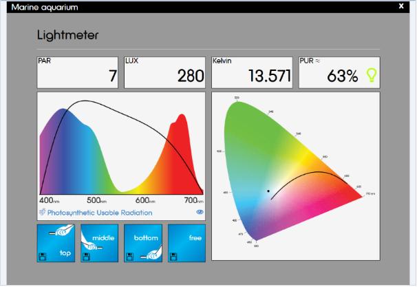 SWS_GUI_lightmeter.png
