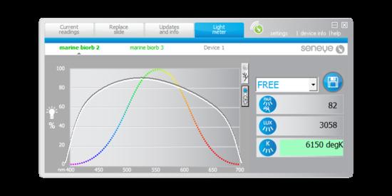 SCA reef light meter showing human eye line.png