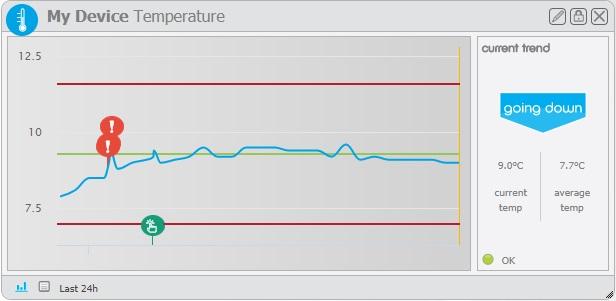Graph trend Going Down.jpg