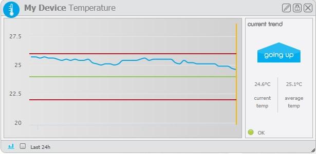 Graph trend Going Up.jpg