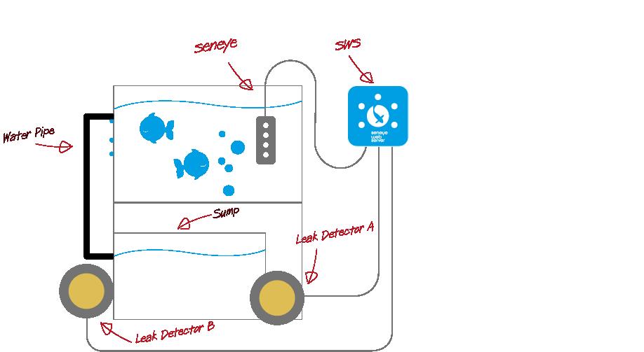 Using your Leak Detector.png