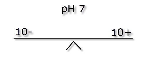 pH ratio and buffer - kH ions 10  to 10 .png